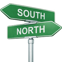 North-South signpost